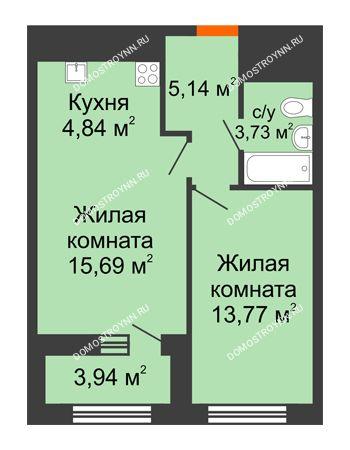 1 комнатная квартира 45,14 м² в ЖК Дом на Набережной, дом № 1