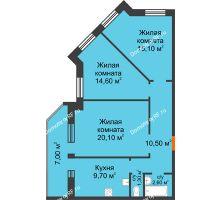 3 комнатная квартира 77,69 м², ЖК Сэлфорт - планировка
