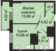 1 комнатная квартира 37,85 м², ЖК Гелиос - планировка