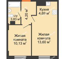 2 комнатная квартира 36,45 м², ЖК Каскад на Ленина - планировка